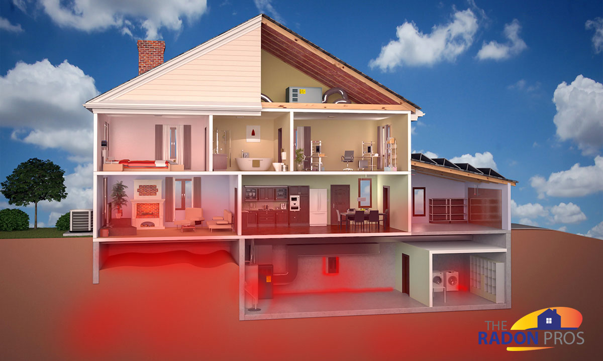Radon mitigation contractor testing ny the radon pros for Cheap radon mitigation